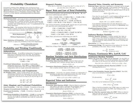The Only Probability Cheatsheet You'll Ever Need | Complexity Sciences | Scoop.it