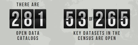 Start - Open Data Census | Emergent Digital Practices | Scoop.it