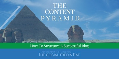 The Content Pyramid, How To Structure A Successful Blog | The Content Marketing Hat | Scoop.it