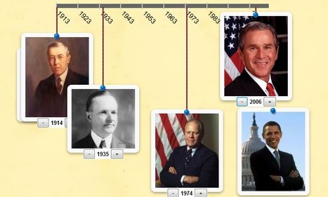 Present Perfect vs Simple Past with some American presidents! | What tool to use for your final project in ESL classes. | Scoop.it