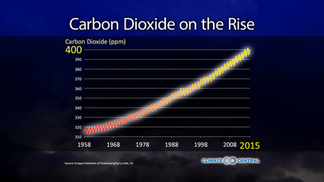"""A February First: CO2 Levels Pass 400 PPM Milestone 