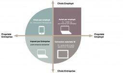 OCTO talks ! » Le BYOD confronté au quotidien d... | Emeric_Techno | Scoop.it