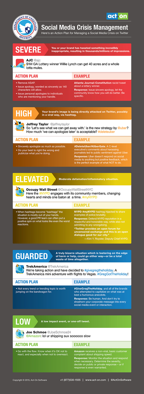 9 Ways to Improve Your Business' Social Media in 2015 [INFOGRAPHIC] | Social Media Marketing | Scoop.it