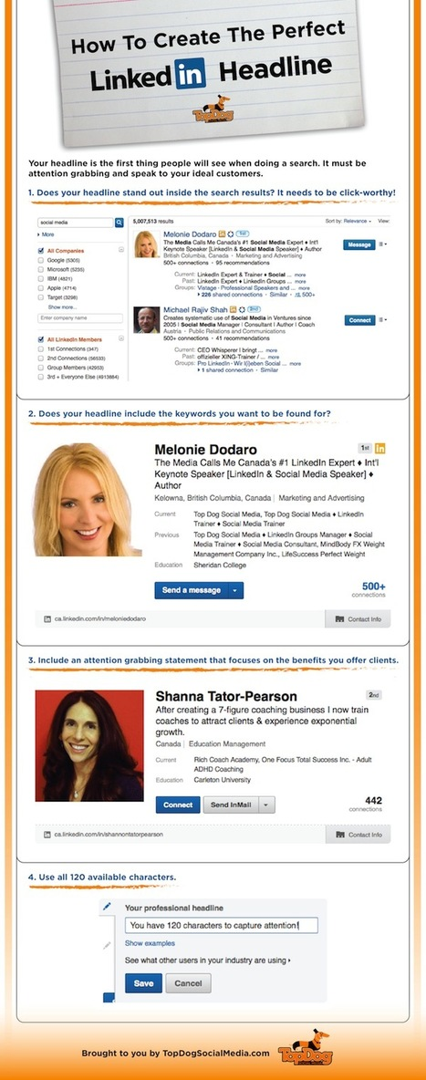 How To Write The Perfect LinkedIn Profile Headline | Time to Learn | Scoop.it