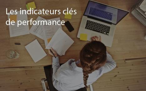 Mesurer les performances en Inbound Marketing | Marketing_me | Scoop.it