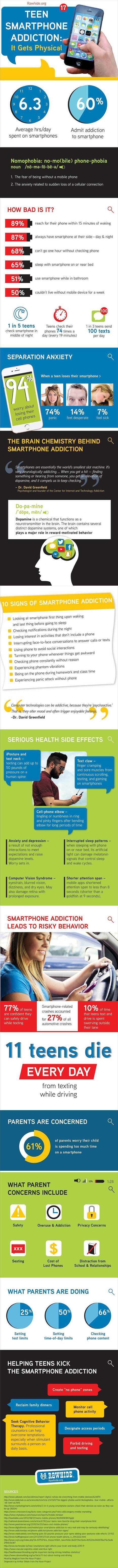 Teen Smartphone Addiction: It Gets Physical [Infographic] | Affordable Learning | Scoop.it