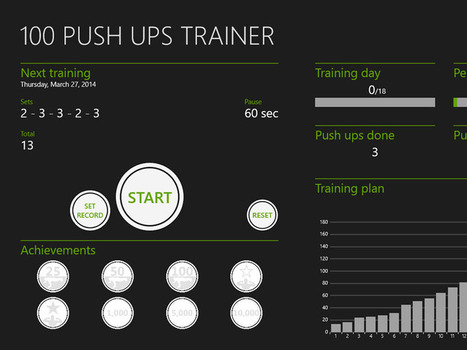 Windows 8.1 App Watch: 100 Push Ups Trainer | Windows 8 Apps | Scoop.it