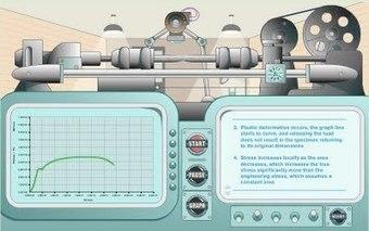 Realiza tu propio ensayo de tracción de un acero (virtual) | Antonio Galvez | Scoop.it