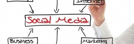 Je Eigen Social Media Strategie in 7 Stappen (e-book) - Social Crowd   E-books en E-readers   Scoop.it