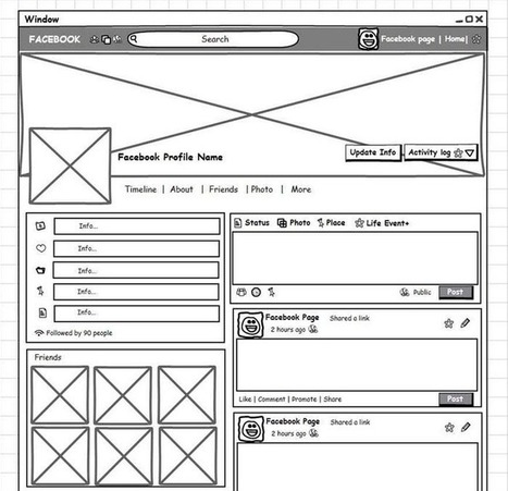 Wireframing should be a known concept for web designers | Rise of the Entrepreneur | Scoop.it
