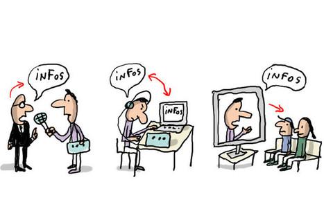 C'est quoi le métier de journaliste ? | 1 jour 1 actu | CLEMI : Infodoc.Presse-Jeunesse | Scoop.it