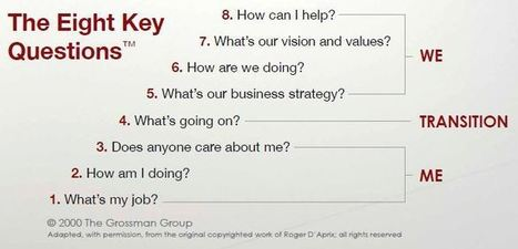 8 Key Questions Employees Want to Know (But Might Not Ask) | New Leadership | Scoop.it