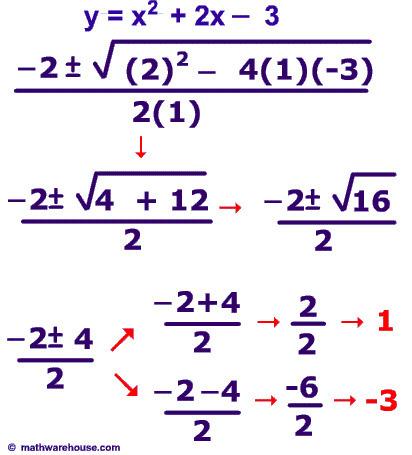 Example | formula | Scoop.it