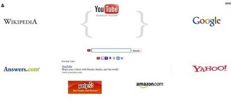 Amusez-vous un peu avec la recherche de mots clés de Soovle | Référencement, SEO, marketing Web | Scoop.it