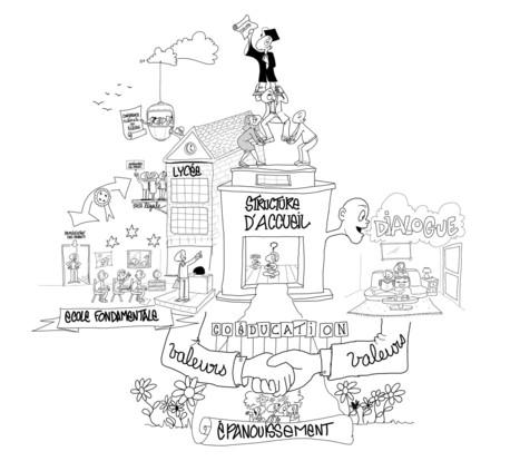 Hugues Sibille : L'indispensable Petite Histoire de l'entrepreneuriat social en France   Innovations sociétales, RSE, Philanthropie   Scoop.it