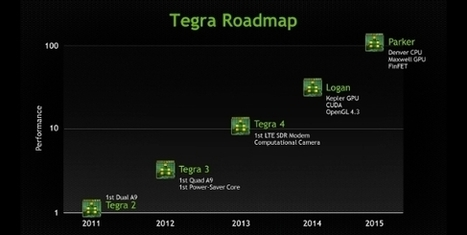 Nvidia Updates its Tegra Roadmap with Parker 64-Bit ARM SoC, Unveils Karla CUDA Development Platform | Embedded Systems News | Scoop.it