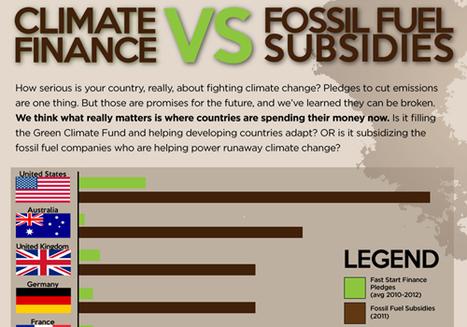 Fossil Fuel Subsidies Five Times Greater Than Climate Finance | CLIMATE CHANGE WILL IMPACT US ALL | Scoop.it