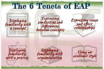 9 great reasons to use infographics in your EAP classroom | EAP Infographics | TALC Infographics | Scoop.it