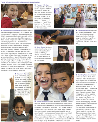 Language Magazine » Cutting to the Common Core: Fostering Academic Interaction | Spanish Level A and B; AP Spanish | Scoop.it