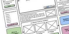 Ergonomie : optimisez votre fiche produit   Blog EEnov, Agence web Bordeaux   Création de sites web   Scoop.it