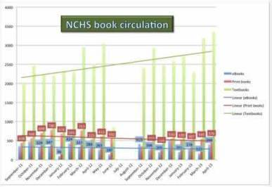 eSchool News 10 changes a school library must consider in the digital era | eSchool News | School Libraries ~ Fab Labs! | Scoop.it