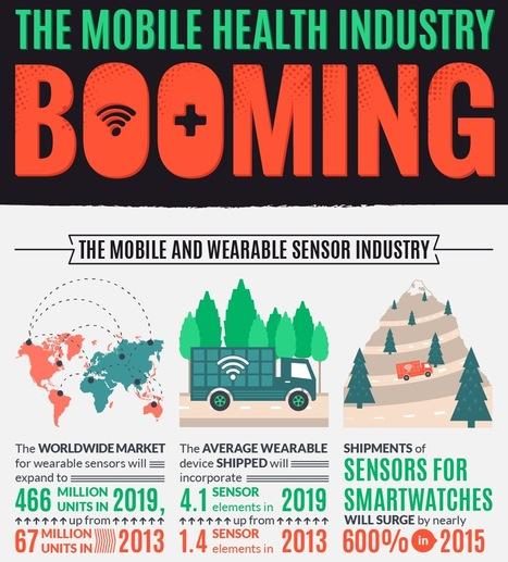 High hopes for mobile health | Digital Health | Scoop.it