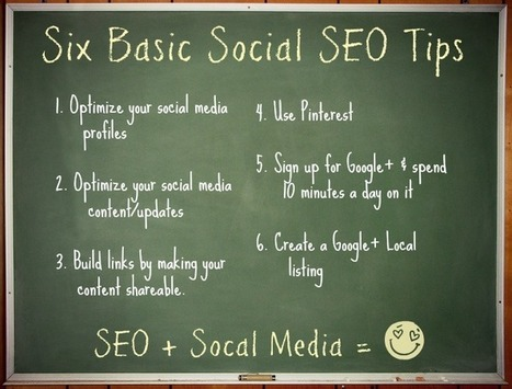 6 Uncomplicated Social SEO Tips for Small Businesses | Business 2 Community | Pinterest | Scoop.it