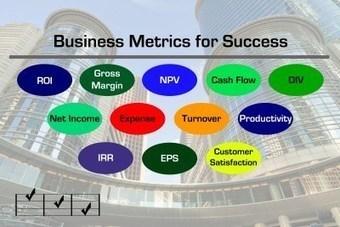Social Media Analytics: Predictive Analytics | Business 2 Community | Social Media in Hospitality Industry | Scoop.it
