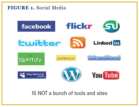 Social Media for Oncologists   Gotoper.com   Breast Cancer News   Scoop.it