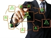 LinkedIn infuses social into B2B marketing - Direct Marketing News   Social Marketing an Mobile Marketing   Scoop.it