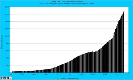 Wealth Creation and the State | | La création de richesse et sa mesure | Scoop.it