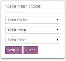 Make-Model-Year-Part search for Woocommerce - Smad IT | Smad IT - Wordpress Plugins | Scoop.it