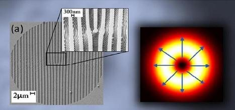 New kind of hologram creates strange state of light at visible and invisible wavelengths | Amazing Science | Scoop.it