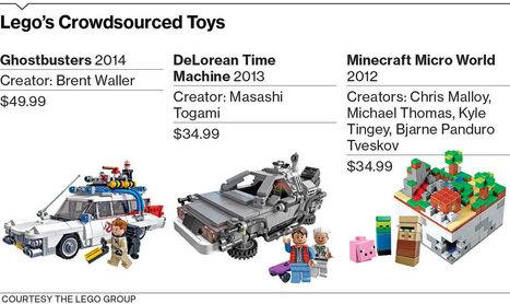 Lego Crowdsources Its Way to New Toys | Digital Cinema - Transmedia | Scoop.it