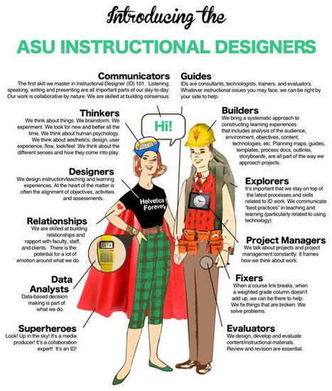 Introducing the ASU Instructional Designers [Infographic] - TeachOnline #learning | Best Practices in Instructional Design  & Use of Learning Technologies | Scoop.it
