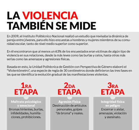 10 SEÑALES DE VIOLENCIA EN EL NOVIAZGO | Violencia en las parejas jovenes en Nicaragua | Scoop.it