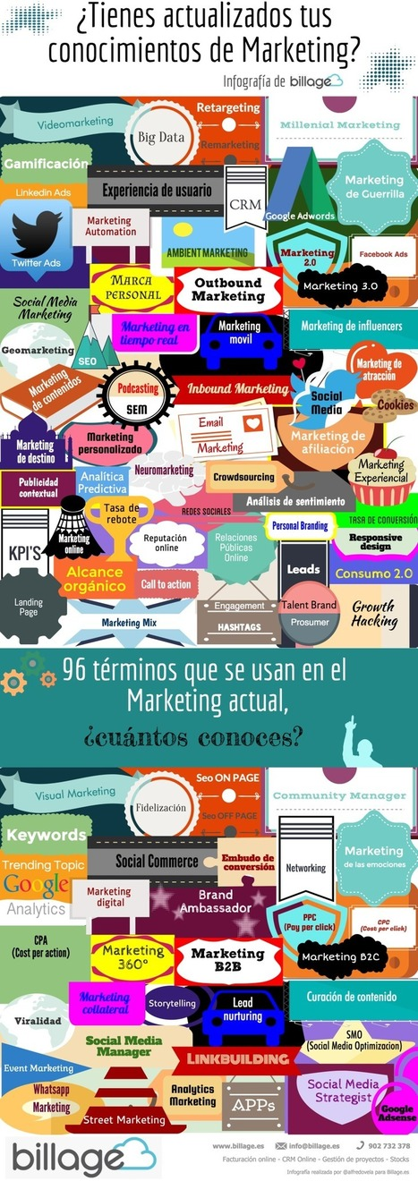 96 términos para conocer cuánto sabes del Marketing del siglo XXI #infografia #infographic #marketing | Seo, Social Media Marketing | Scoop.it