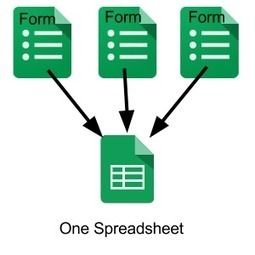 Multiple Google Forms to One Spreadsheet | TIC - Recull de consells i recursos | Scoop.it