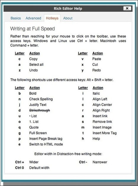WP Tips #4: WordPress Shortcut Keys to Speed Up Blogging | WordPress from WPburo | Scoop.it