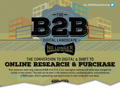 The B2B Digital Landscape: No Longer Business as Usual [Infographic] | Infographic Marketing | Scoop.it