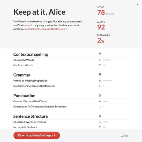 Improve Your Writing with Grammarly | Teachning, Learning and Develpoing with Technology | Scoop.it