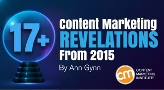 17+ Content Marketing Revelations from 2015 | Public Relations & Social Media Insight | Scoop.it