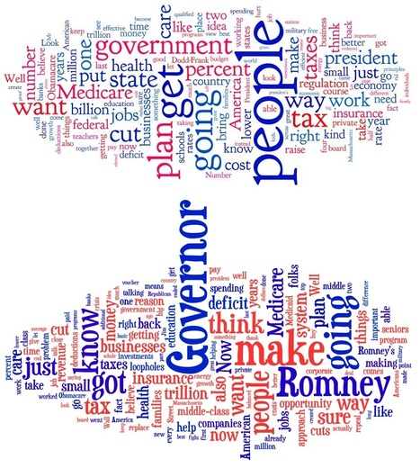 WORD CLOUD: The Words Of The First Presidential Debate | History and Social Studies Education | Scoop.it