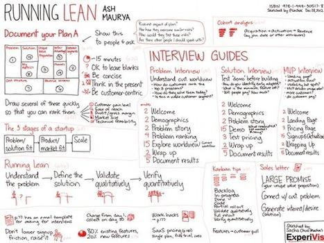 """Running Lean"" by @AshMaurya summarized on one page | Customer Development & Lean Startup | Scoop.it"