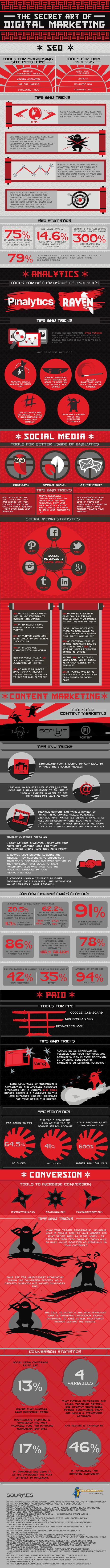 Infographic: The Secret Art of Digital Marketing - HostGator | #TheMarketingAutomationAlert | platforms and tips | Scoop.it
