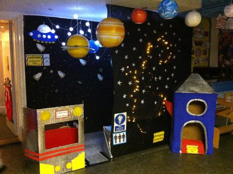 Racó a l'aula | Sistema Solar | Scoop.it