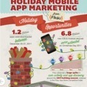 Five mistake to avoid when marketing your mobile app | europa apps | Applications pour enfants | Scoop.it