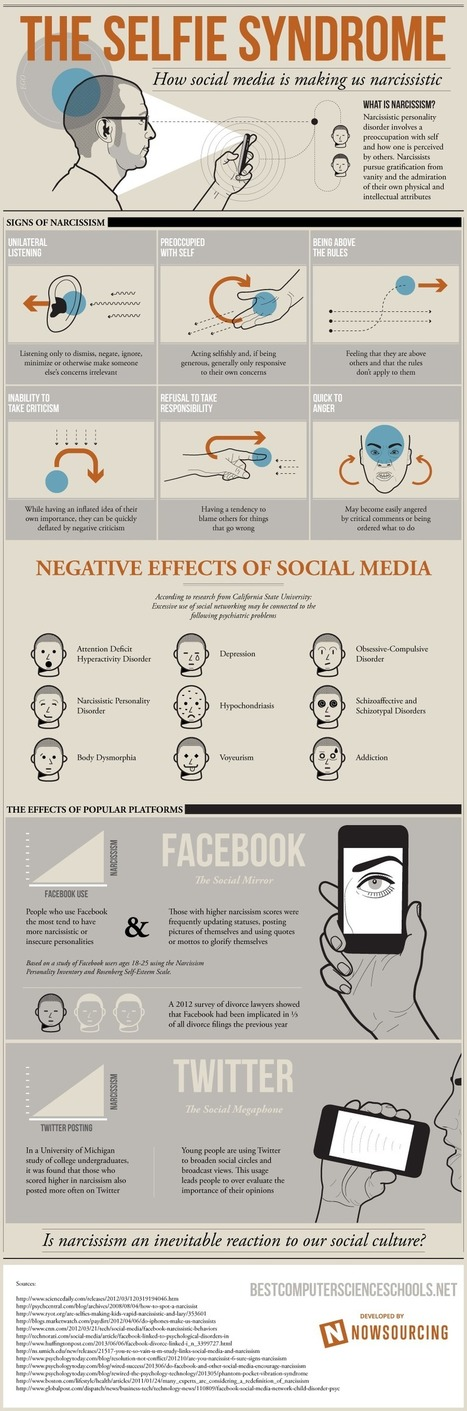 ¿Las Redes Sociales nos hacen narcisistas? #infografia #infographic #socialmedia | Seo, Social Media Marketing | Scoop.it