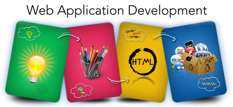 Opportunities and Challenges of Web Application Development | DreamSoft4u : Website and Mobile Application Development Company | Scoop.it