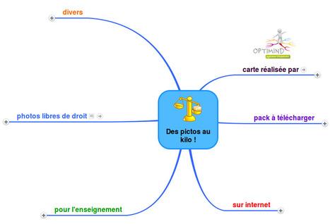 Des pictos au kilo ! | TICE, Web 2.0, logiciels... | e-news | Scoop.it
